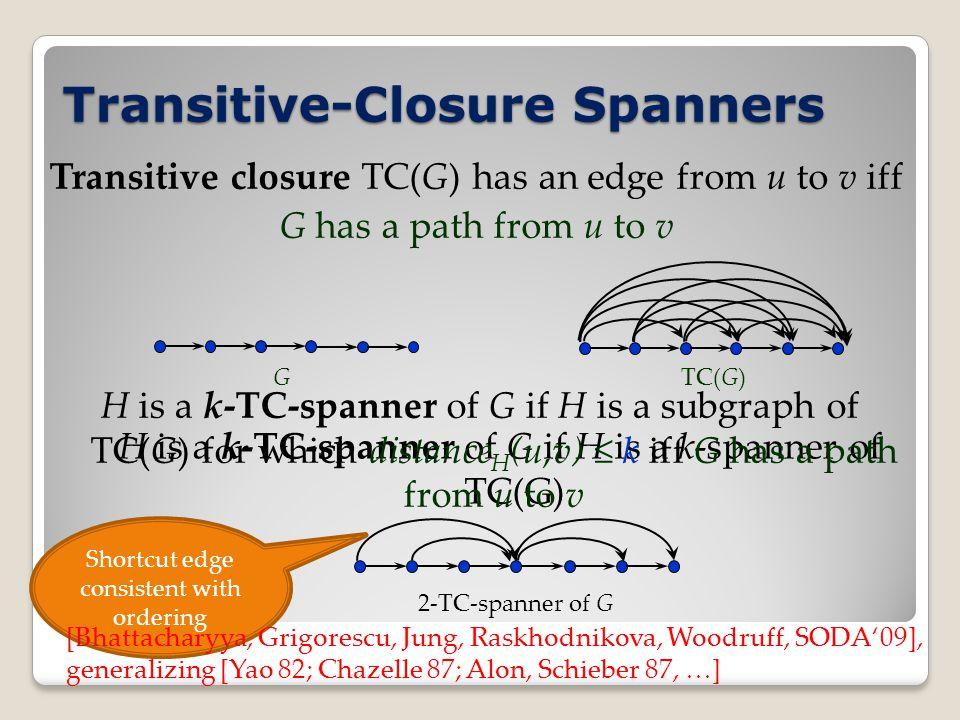 IP Formulation {0,1}-program for Minimal 2-TC-spanner: