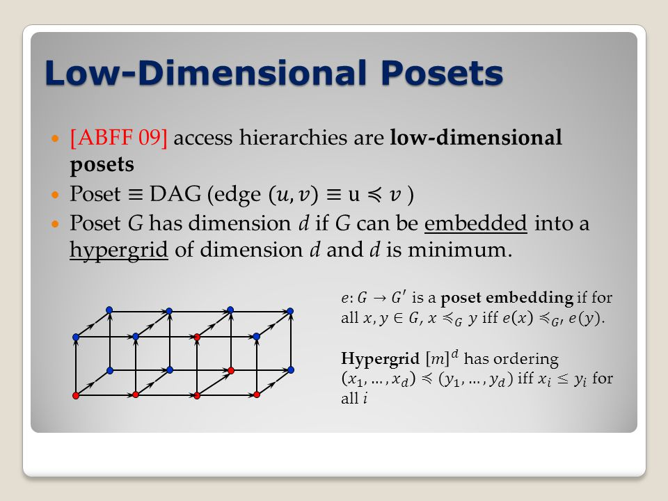 Low-Dimensional Posets