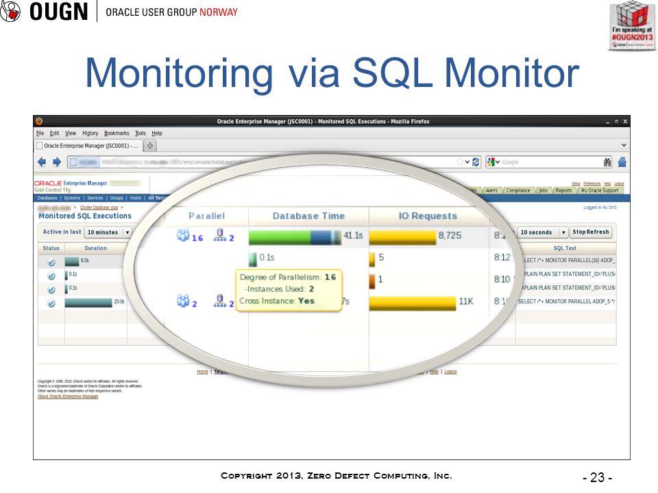 Copyright 2013, Zero Defect Computing, Inc. - 23 - Monitoring via SQL Monitor