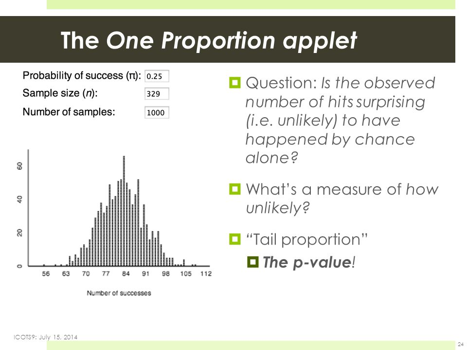 The One Proportion applet  Question: Is the observed number of hits surprising (i.e.