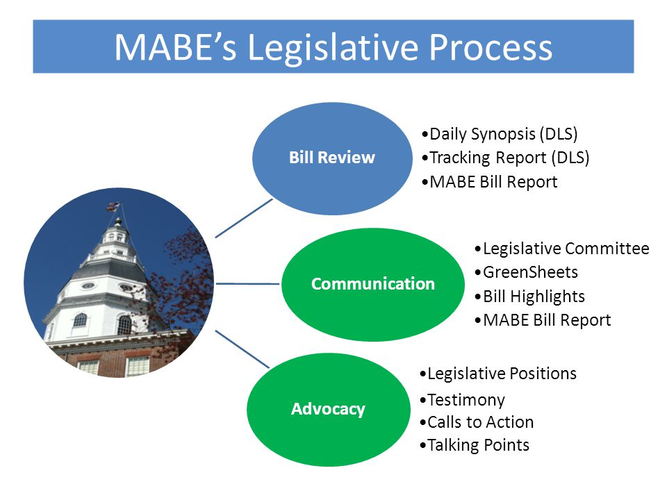 MABE's Legislative Process Bill Review Daily Synopsis (DLS) Tracking Report (DLS) MABE Bill Report Communication Legislative Committee GreenSheets Bill Highlights MABE Bill Report Advocacy Legislative Positions Testimony Calls to Action Talking Points