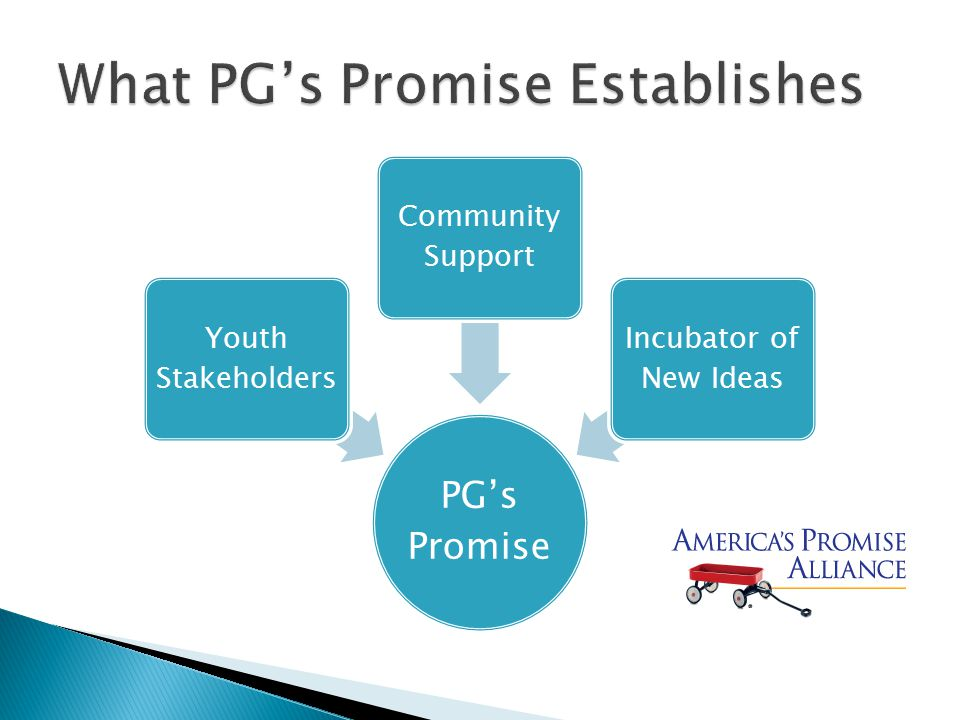 PG's Promise Youth Stakeholders Community Support Incubator of New Ideas