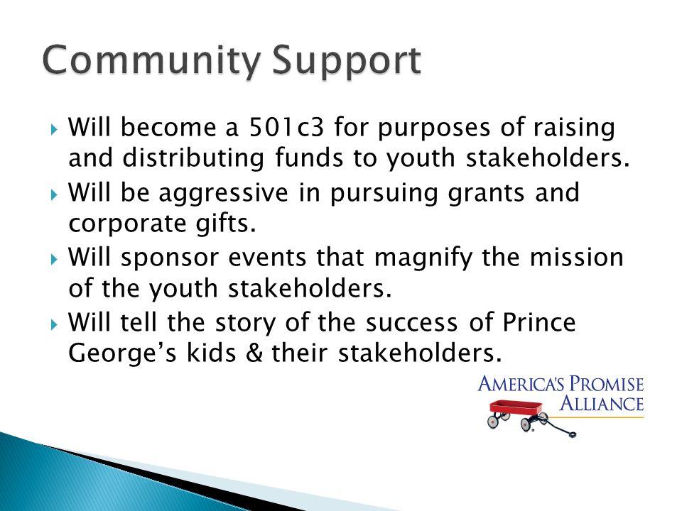  Will become a 501c3 for purposes of raising and distributing funds to youth stakeholders.
