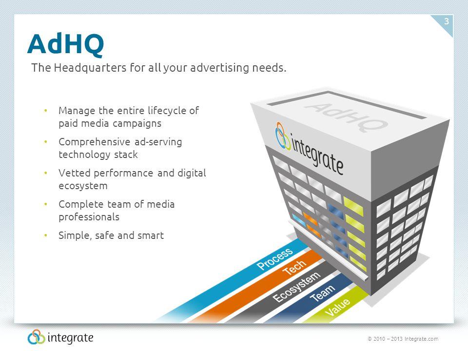 © 2010 – 2013 Integrate.com 14 Thank You 866-478-0326 demos@integrate.com www.integrate.com