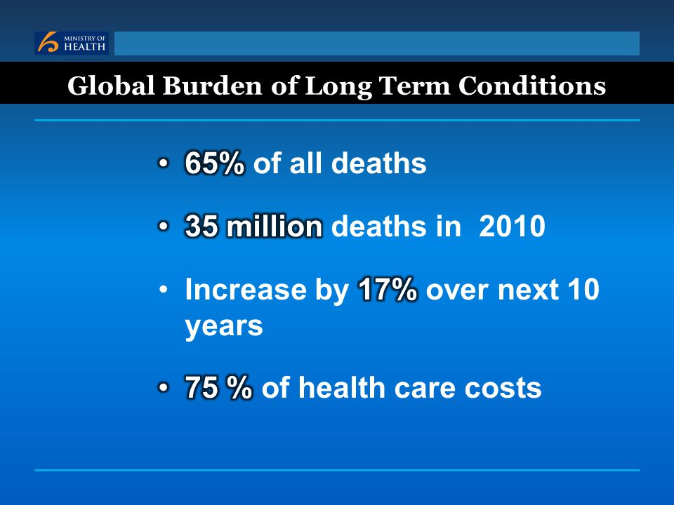 Global Burden of Long Term Conditions