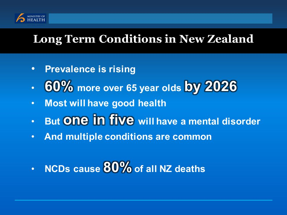 Long Term Conditions in New Zealand