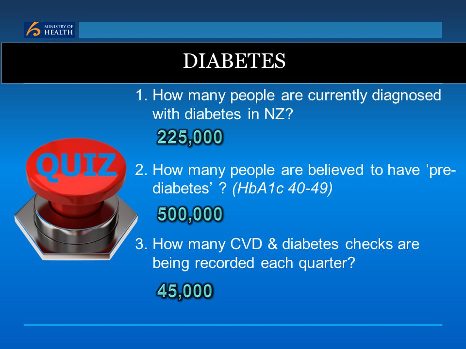 1.How many people are currently diagnosed with diabetes in NZ? 2.How many people are believed to have 'pre- diabetes' ? (HbA1c 40-49) 3.How many CVD &