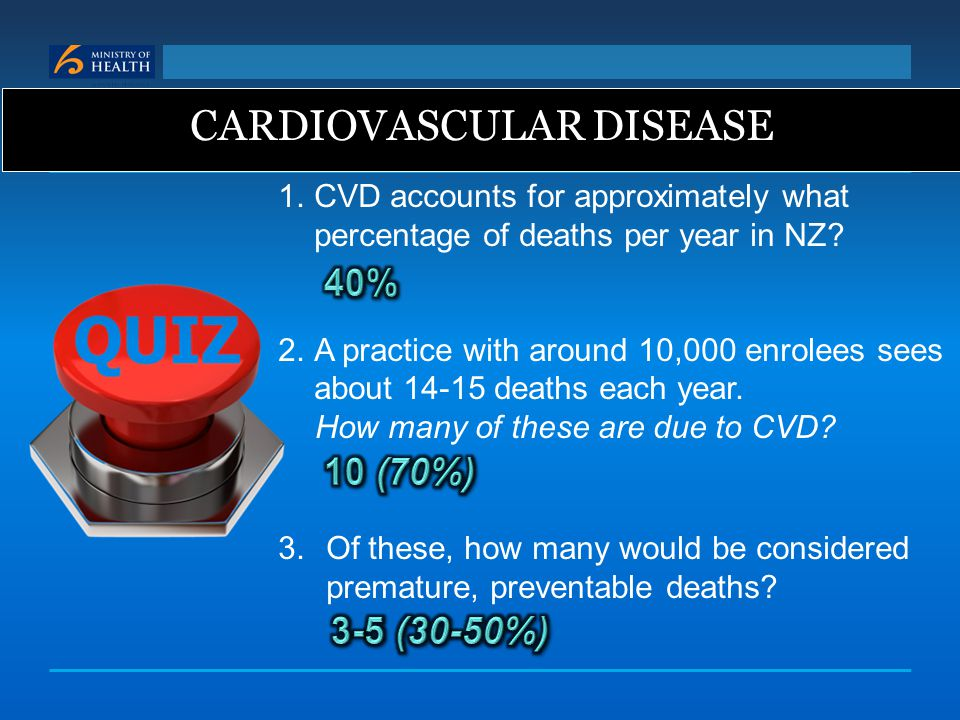 1.CVD accounts for approximately what percentage of deaths per year in NZ? 2.A practice with around 10,000 enrolees sees about 14-15 deaths each year.