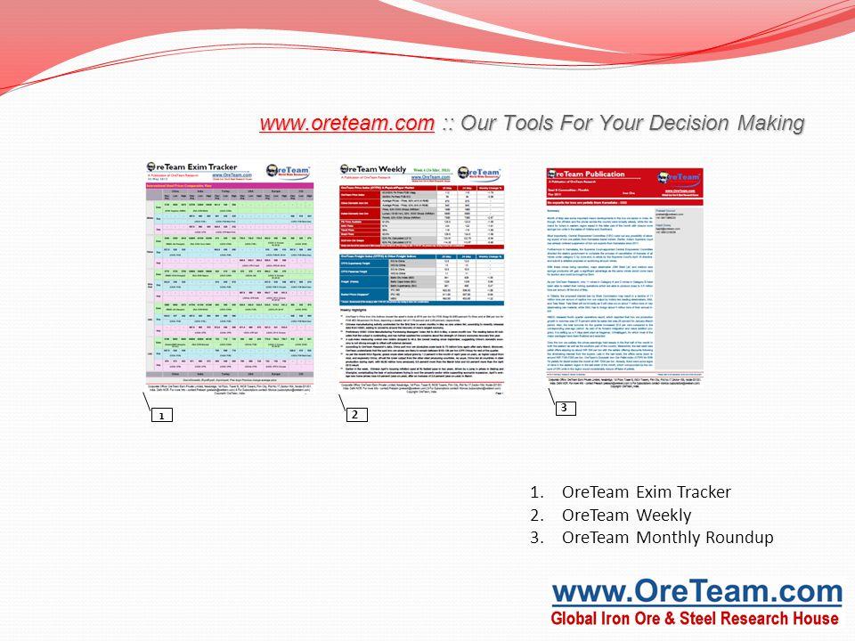 www.oreteam.comwww.oreteam.com :: Our Tools For Your Decision Making www.oreteam.com 1 2 3 1.OreTeam Exim Tracker 2.OreTeam Weekly 3.OreTeam Monthly Roundup