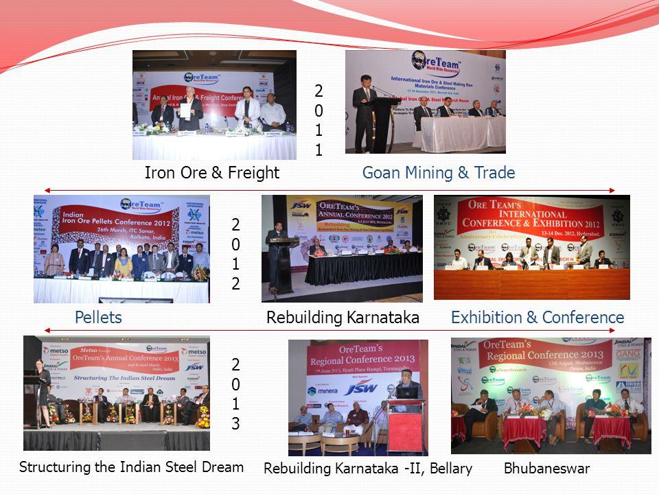 20112011 Iron Ore & FreightGoan Mining & Trade Pellets Rebuilding Karnataka Exhibition & Conference 20122012 20132013 Structuring the Indian Steel Dream Rebuilding Karnataka -II, BellaryBhubaneswar