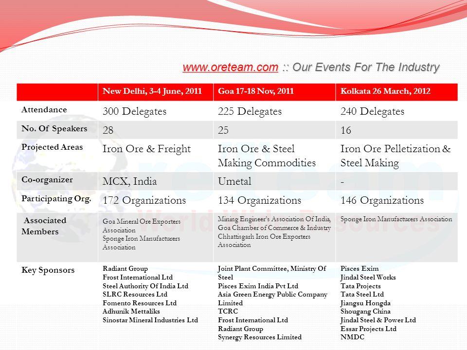 www.oreteam.comwww.oreteam.com :: Our Events For The Industry www.oreteam.com New Delhi, 3-4 June, 2011Goa 17-18 Nov, 2011Kolkata 26 March, 2012 Attendance 300 Delegates225 Delegates240 Delegates No.