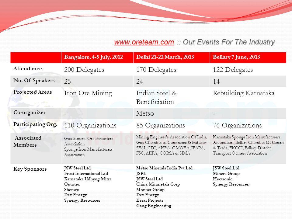 www.oreteam.comwww.oreteam.com :: Our Events For The Industry www.oreteam.com Bangalore, 4-5 July, 2012Delhi 21-22 March, 2013Bellary 7 June, 2013 Attendance 200 Delegates170 Delegates122 Delegates No.