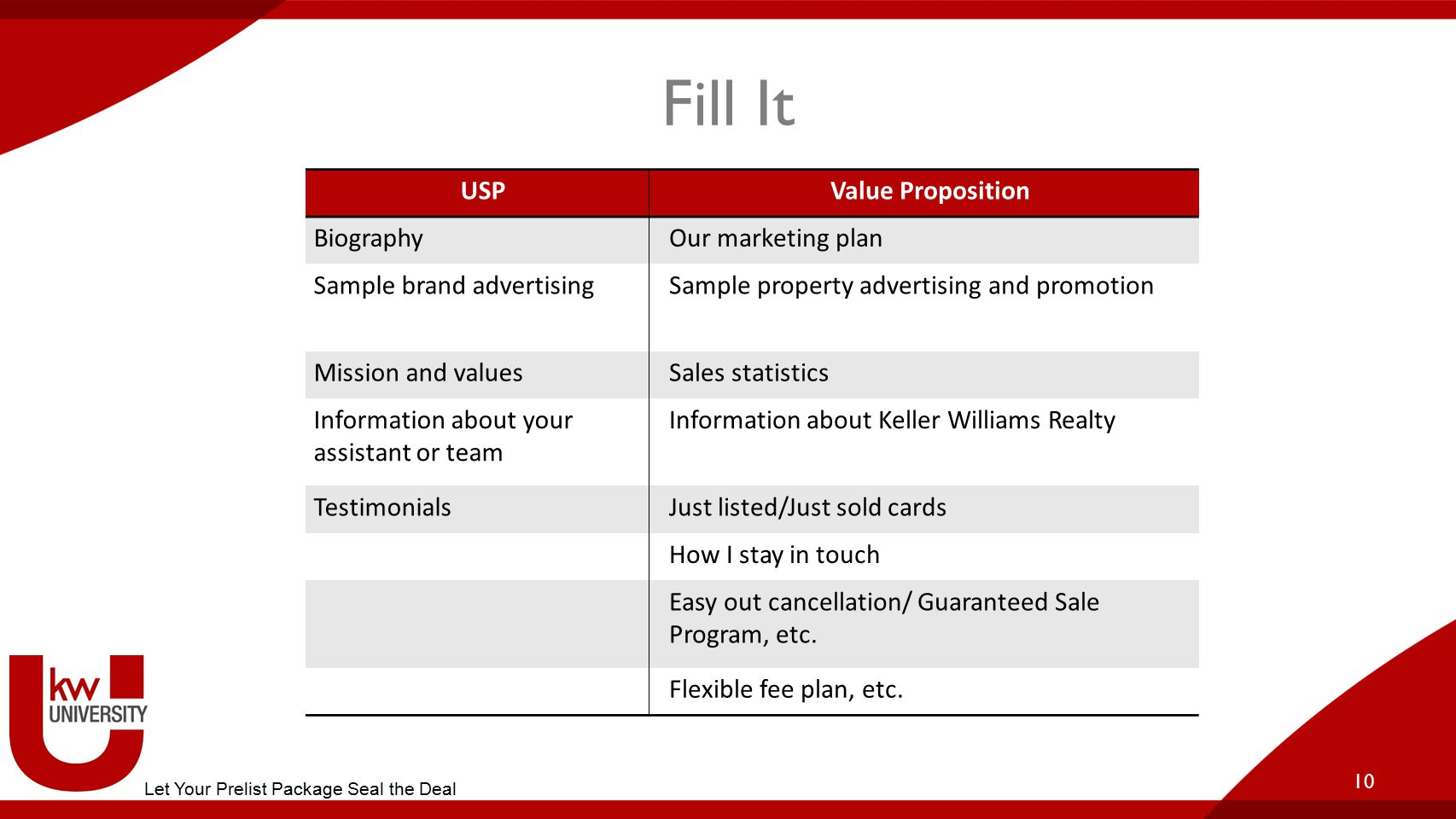 Fill It 10 USPValue Proposition BiographyOur marketing plan Sample brand advertisingSample property advertising and promotion Mission and valuesSales statistics Information about your assistant or team Information about Keller Williams Realty TestimonialsJust listed/Just sold cards How I stay in touch Easy out cancellation/ Guaranteed Sale Program, etc.