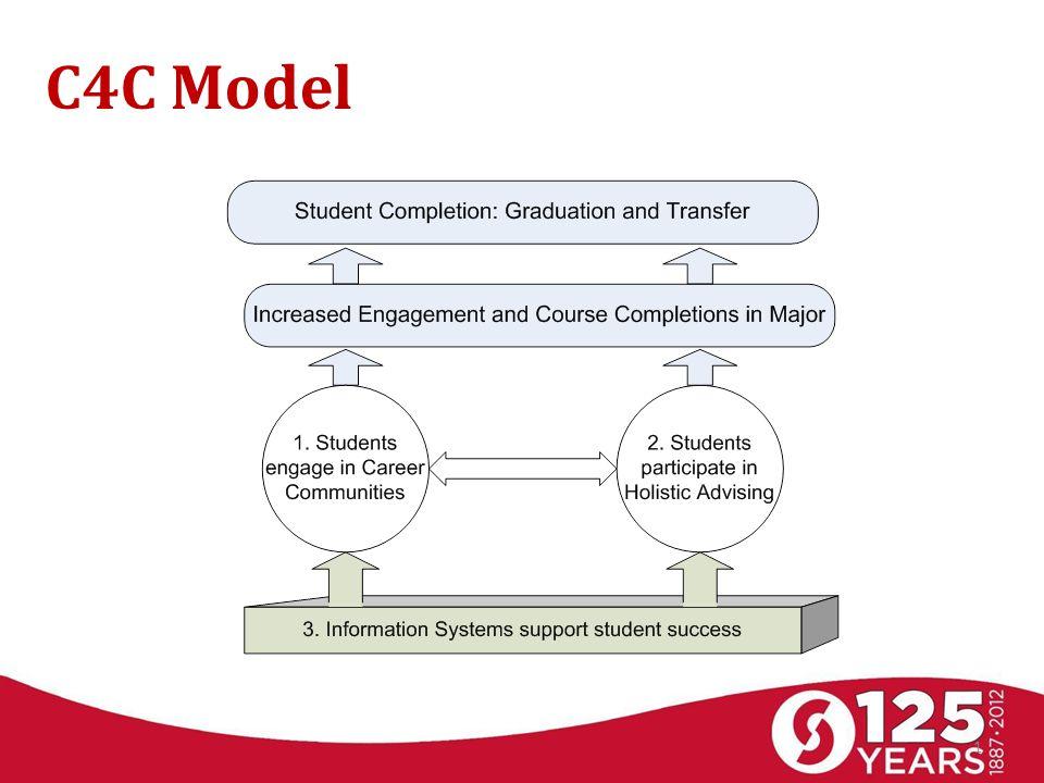 C4C Model 1