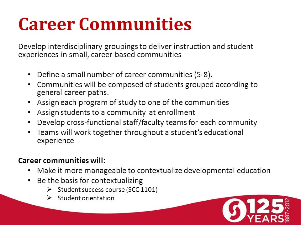 Career Communities Develop interdisciplinary groupings to deliver instruction and student experiences in small, career-based communities Define a small number of career communities (5-8).