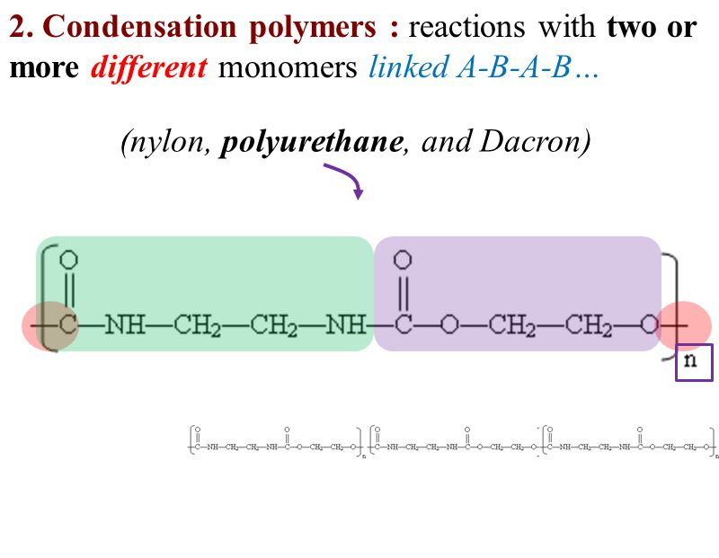 2. Condensation polymers : reactions with two or more different monomers linked A-B-A-B… (nylon, polyurethane, and Dacron)