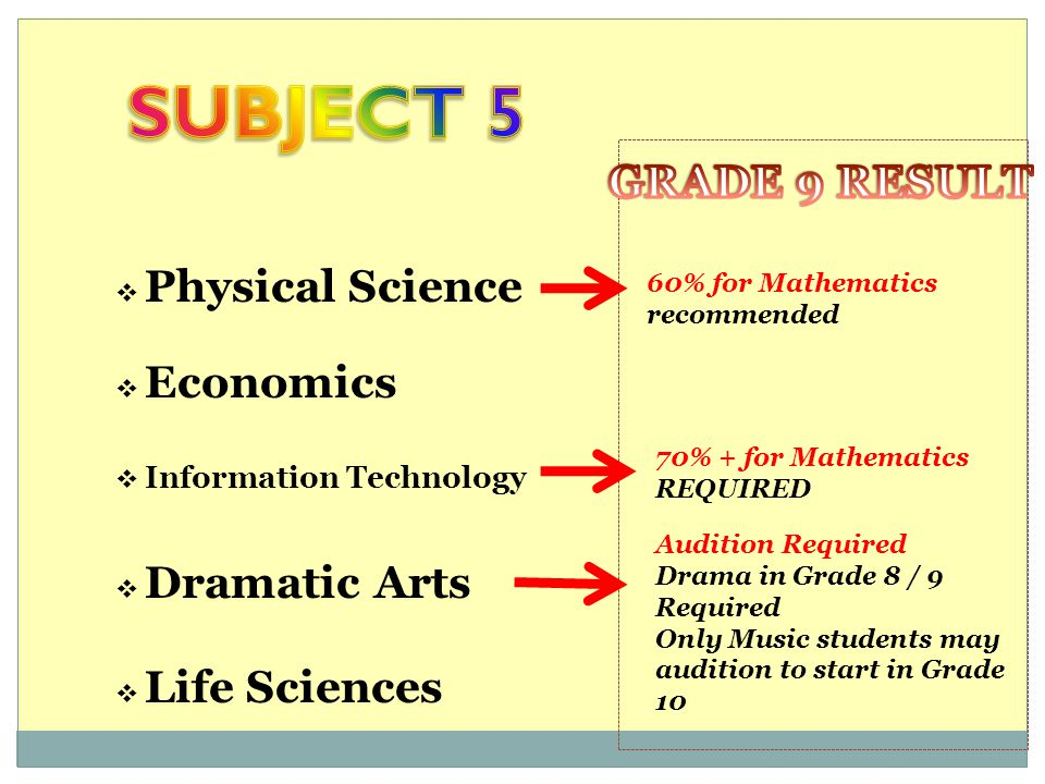  Physical Science  Geography  Consumer Studies  Music  Life Sciences 60% for Mathematics recommended Only 24 learners, Names drawn Music in Grade 8 / 9 Required 60% Required Practical Grade 3 Level Required