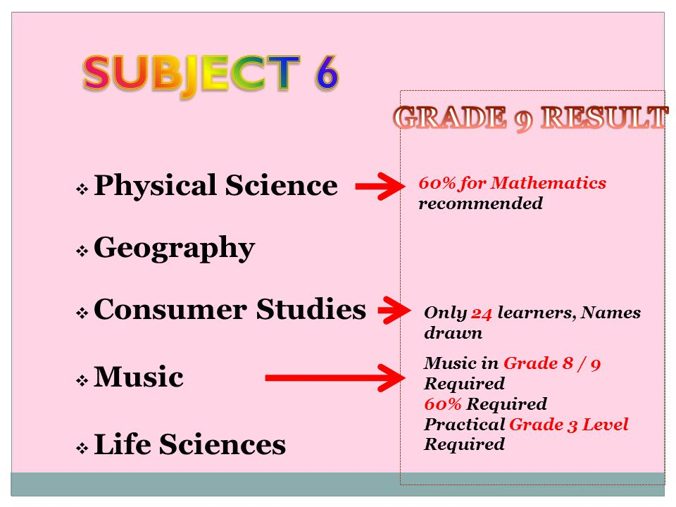  Physical Science  Geography  Consumer Studies  Music  Life Sciences 60% for Mathematics recommended Only 24 learners, Names drawn Music in Grade 8 / 9 Required 60% Required Practical Grade 3 Level Required