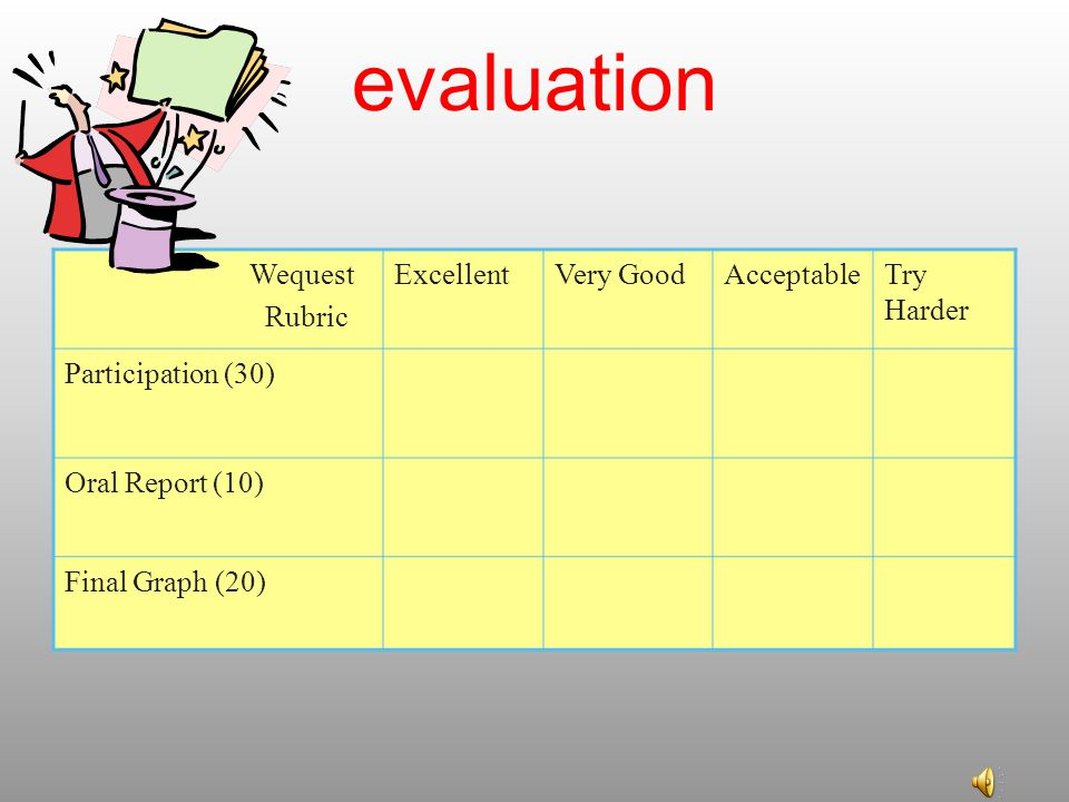 Wequest Rubric ExcellentVery GoodAcceptableTry Harder Participation (30) Oral Report (10) Final Graph (20) evaluation