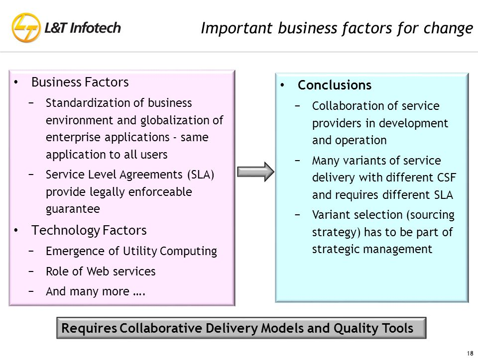 Important business factors for change Business Factors −Standardization of business environment and globalization of enterprise applications - same application to all users −Service Level Agreements (SLA) provide legally enforceable guarantee Technology Factors −Emergence of Utility Computing −Role of Web services −And many more ….