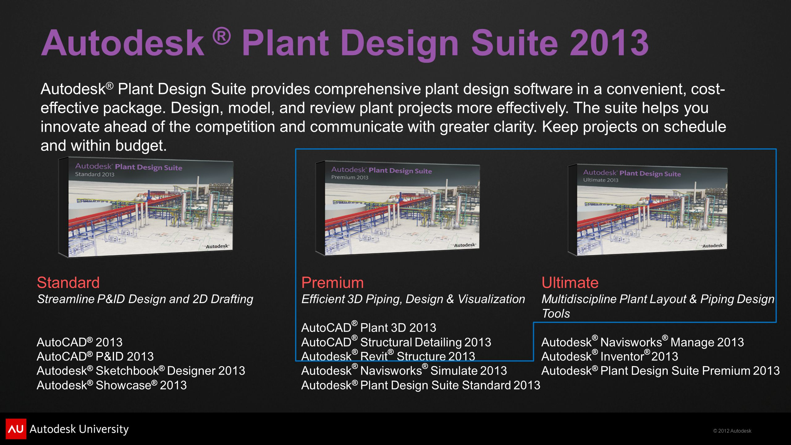 © 2012 Autodesk P&ID DESIGN & DRAFTING AutoCAD ® P&ID Create, modify, and manage P&IDs, and then reconcile underlying data with the 3D model.