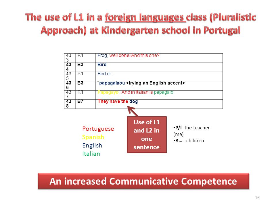 16 Portuguese Spanish English Italian P/I- the teacher (me) B… - children 43 3 P/IFrog, well done.