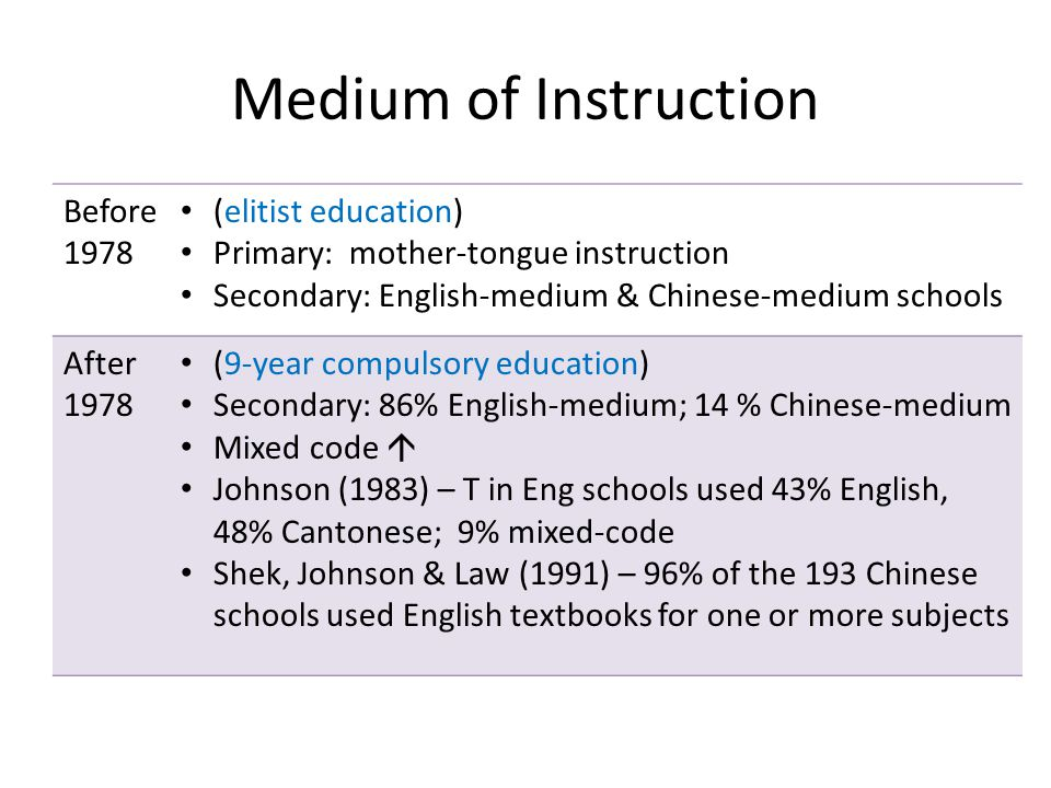 Medium of Instruction Before 1978 (elitist education) Primary: mother-tongue instruction Secondary: English-medium & Chinese-medium schools After 1978 (9-year compulsory education) Secondary: 86% English-medium; 14 % Chinese-medium Mixed code  Johnson (1983) – T in Eng schools used 43% English, 48% Cantonese; 9% mixed-code Shek, Johnson & Law (1991) – 96% of the 193 Chinese schools used English textbooks for one or more subjects
