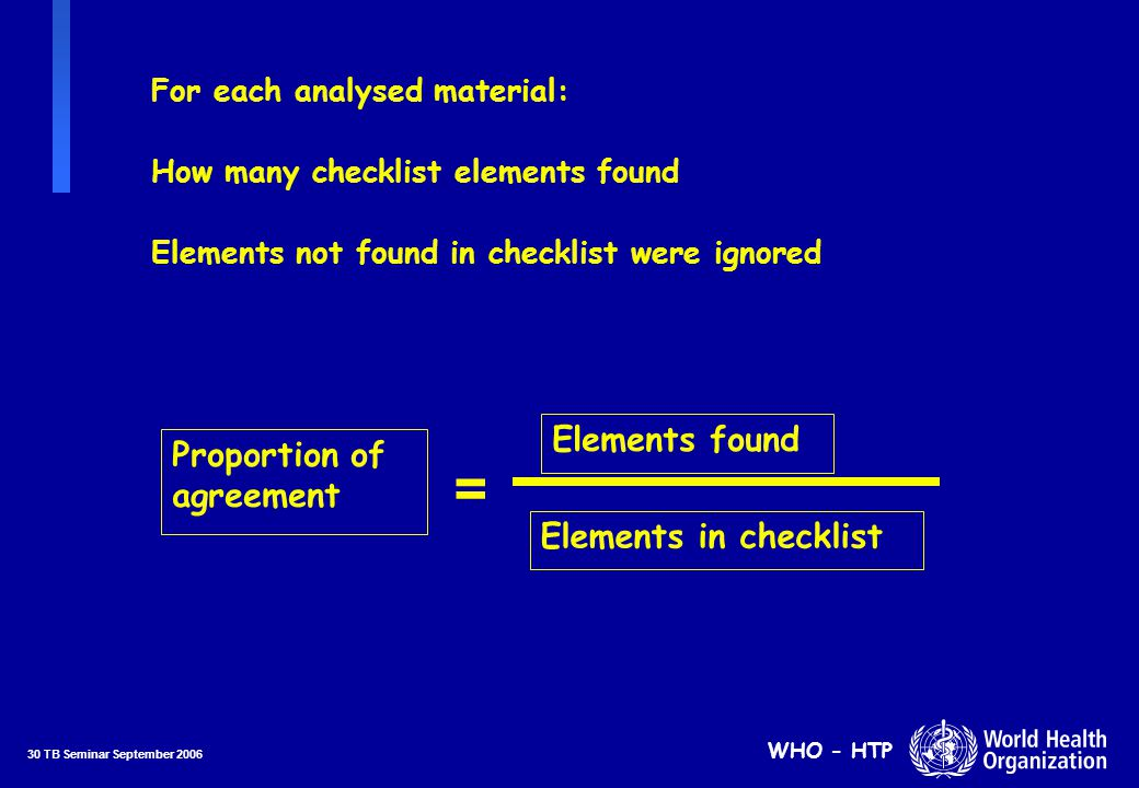 30 TB Seminar September 2006 WHO - HTP For each analysed material: How many checklist elements found Elements not found in checklist were ignored Proportion of agreement Elements found Elements in checklist =
