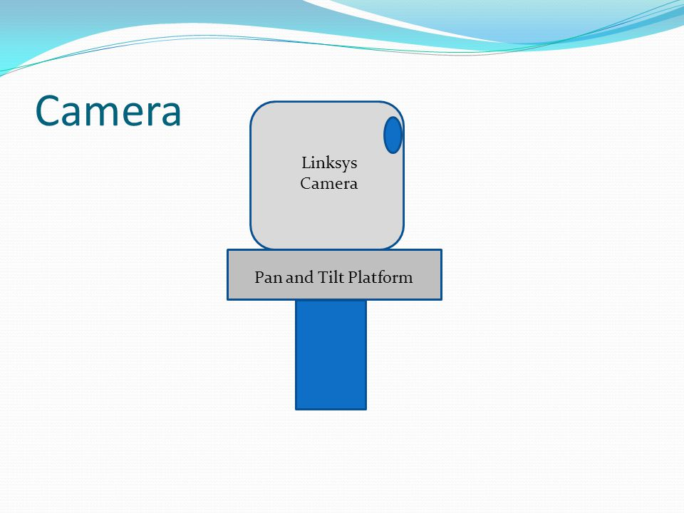 Camera Linksys Camera Pan and Tilt Platform