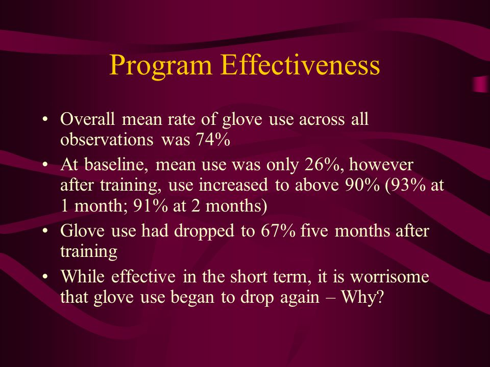 Program Effectiveness Overall mean rate of glove use across all observations was 74% At baseline, mean use was only 26%, however after training, use i