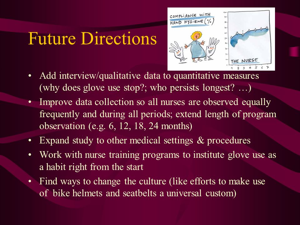 Future Directions Add interview/qualitative data to quantitative measures (why does glove use stop?; who persists longest? …) Improve data collection