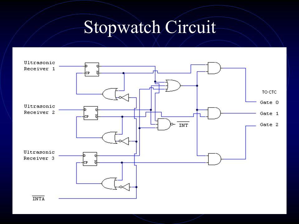 Addressing Circuit