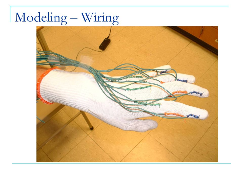 Modeling – Wiring