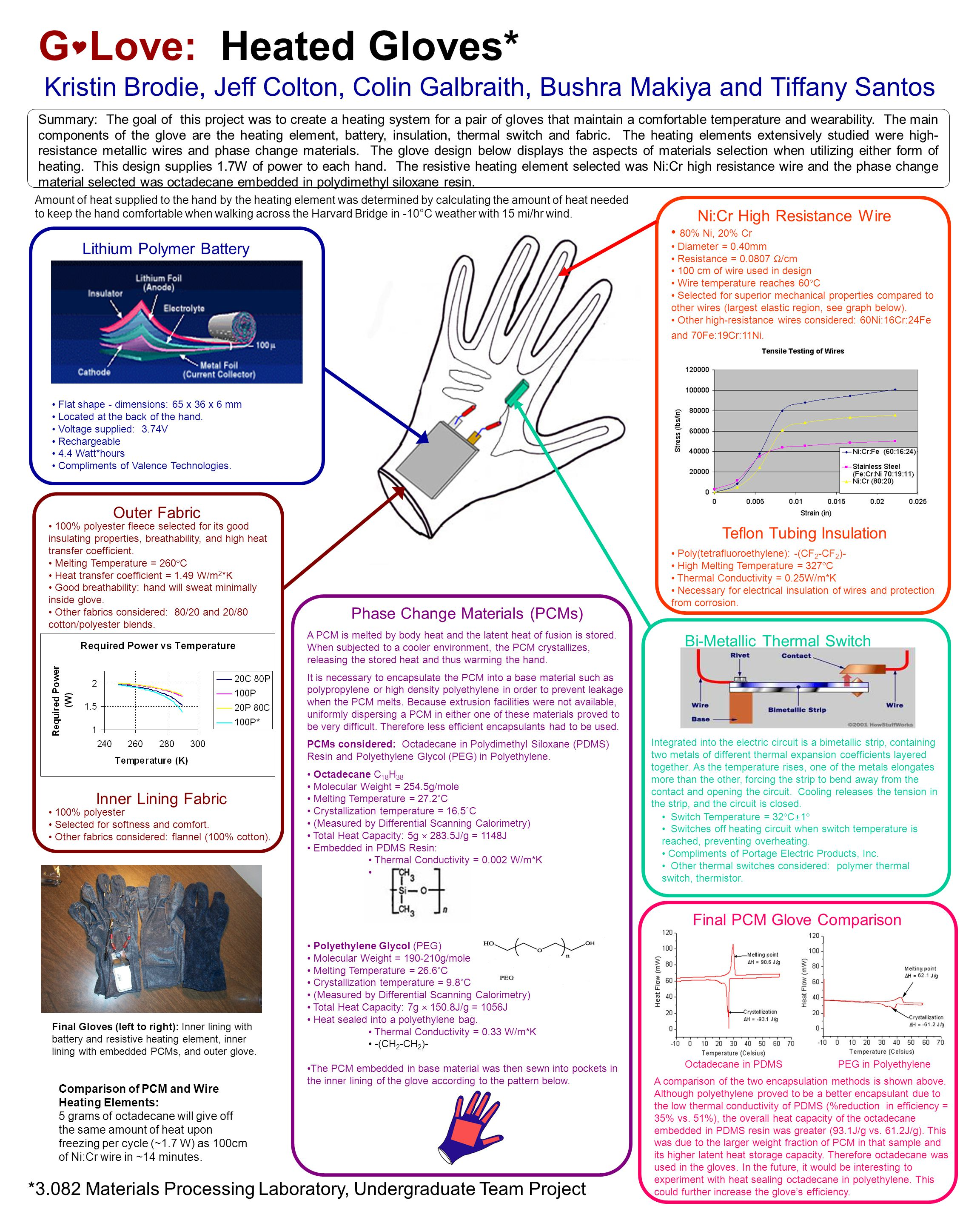 G  Love: Heated Gloves* Kristin Brodie, Jeff Colton, Colin Galbraith, Bushra Makiya and Tiffany Santos Summary: The goal of this project was to create a heating system for a pair of gloves that maintain a comfortable temperature and wearability.