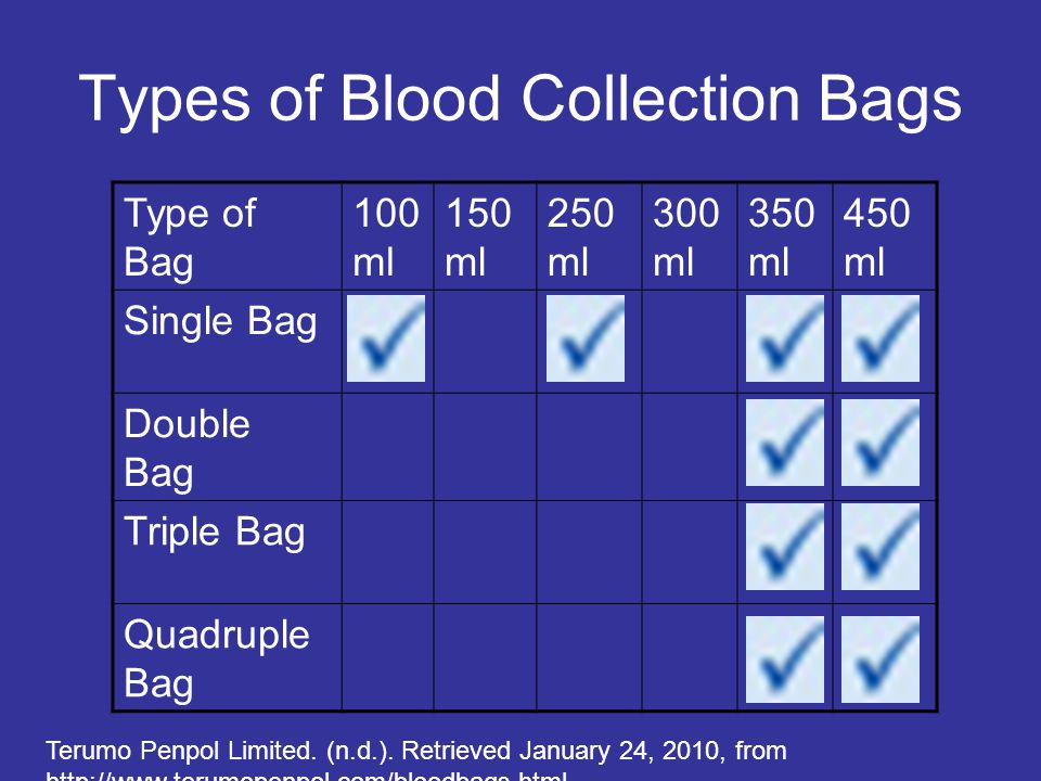Types of Blood Collection Bags Type of Bag 100 ml 150 ml 250 ml 300 ml 350 ml 450 ml Single Bag Double Bag Triple Bag Quadruple Bag Terumo Penpol Limited.