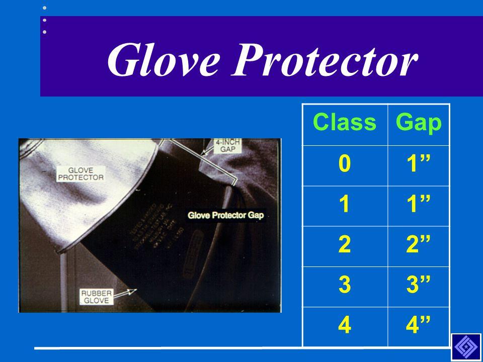 "Glove Protector ClassGap 01"" 1 22"" 33"" 44"""