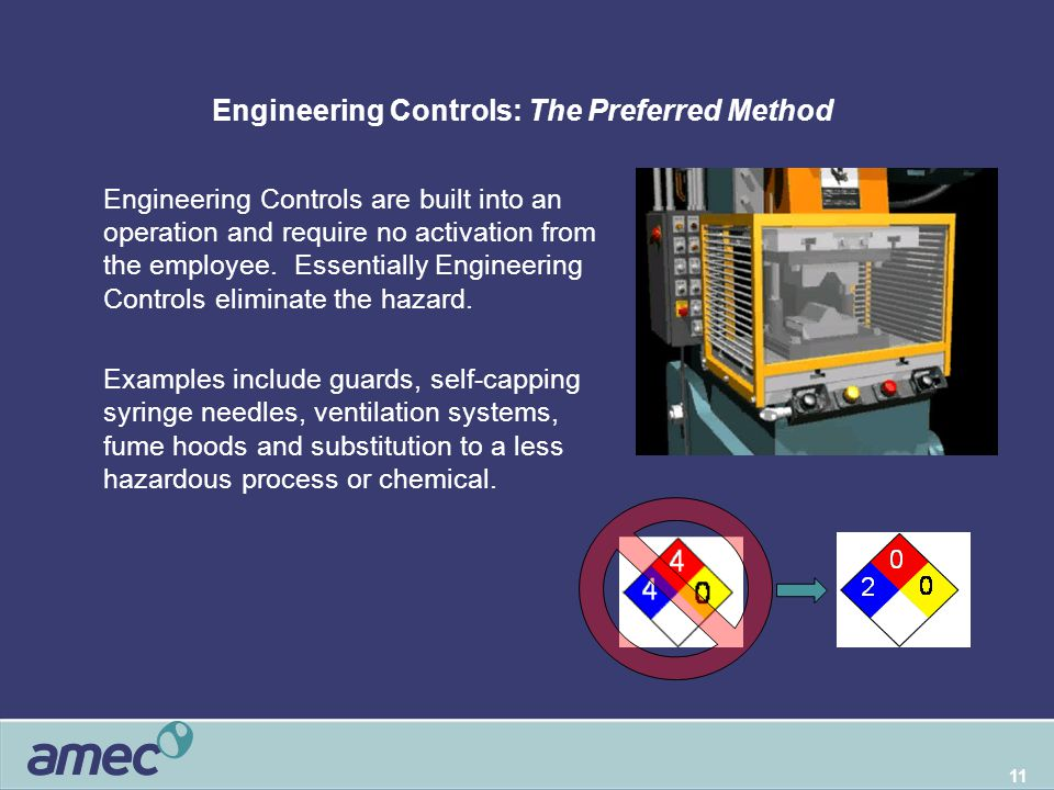 11 Engineering Controls: The Preferred Method  Engineering Controls are built into an operation and require no activation from the employee. Essentia