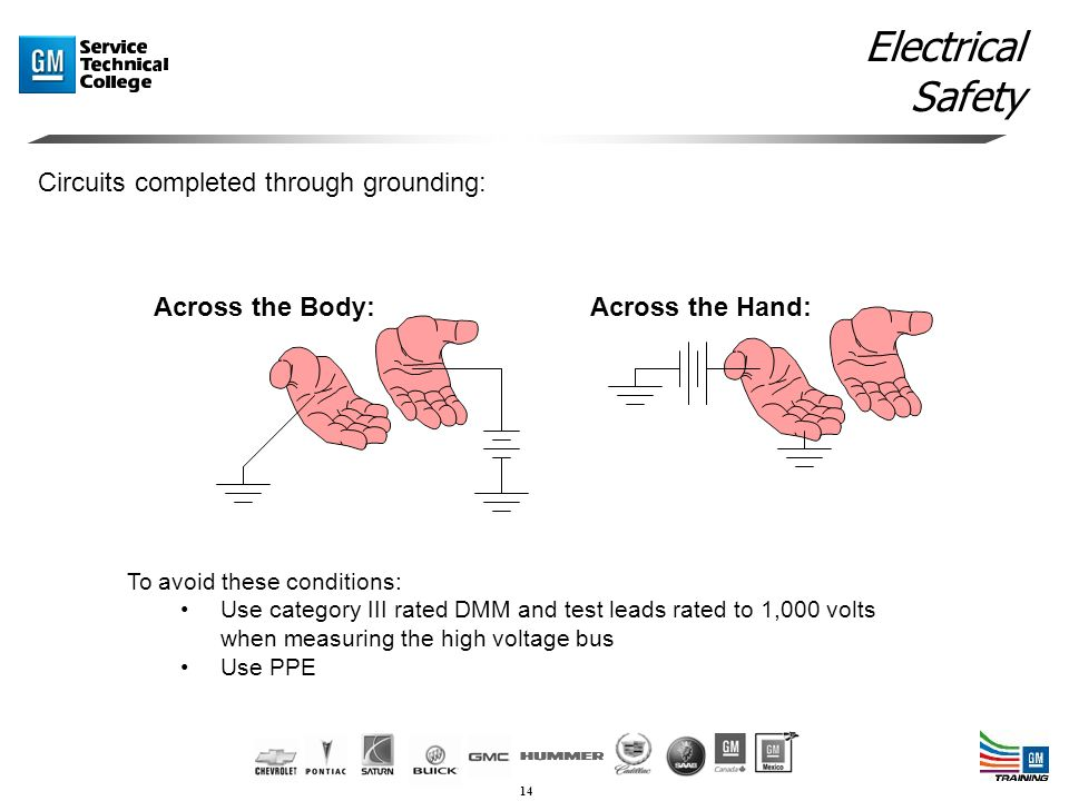 14 Electrical Safety Across the Body:Across the Hand: To avoid these conditions: Use category III rated DMM and test leads rated to 1,000 volts when measuring the high voltage bus Use PPE Circuits completed through grounding: