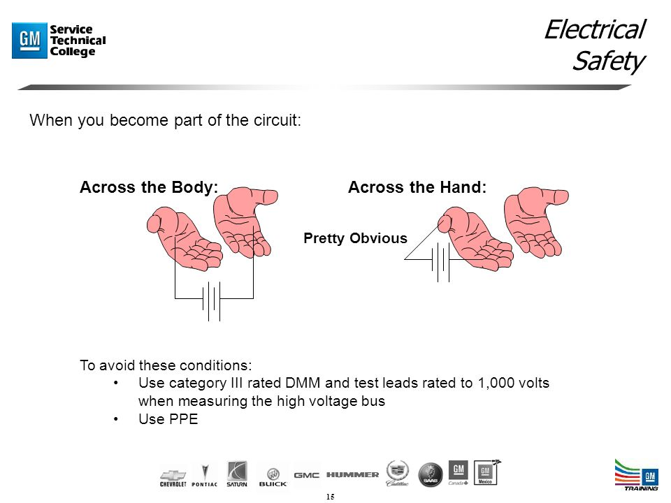 15 Electrical Safety Across the Body:Across the Hand: Pretty Obvious When you become part of the circuit: To avoid these conditions: Use category III rated DMM and test leads rated to 1,000 volts when measuring the high voltage bus Use PPE
