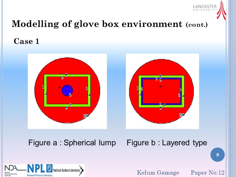 9 Modelling of glove box environment (cont.) Figure a : Spherical lump Figure b : Layered type Case 1 Kelum Gamage Paper No:12