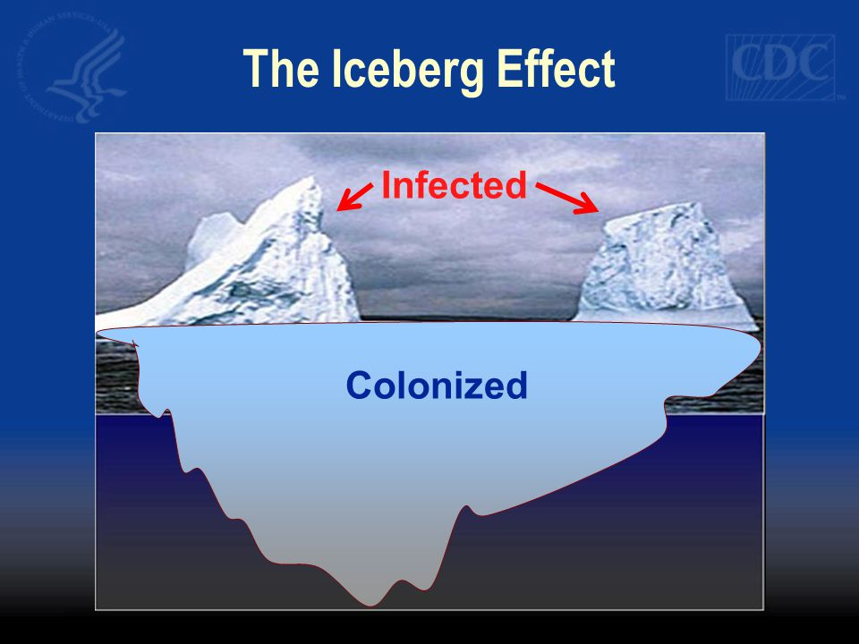 The Iceberg Effect Infected Colonized