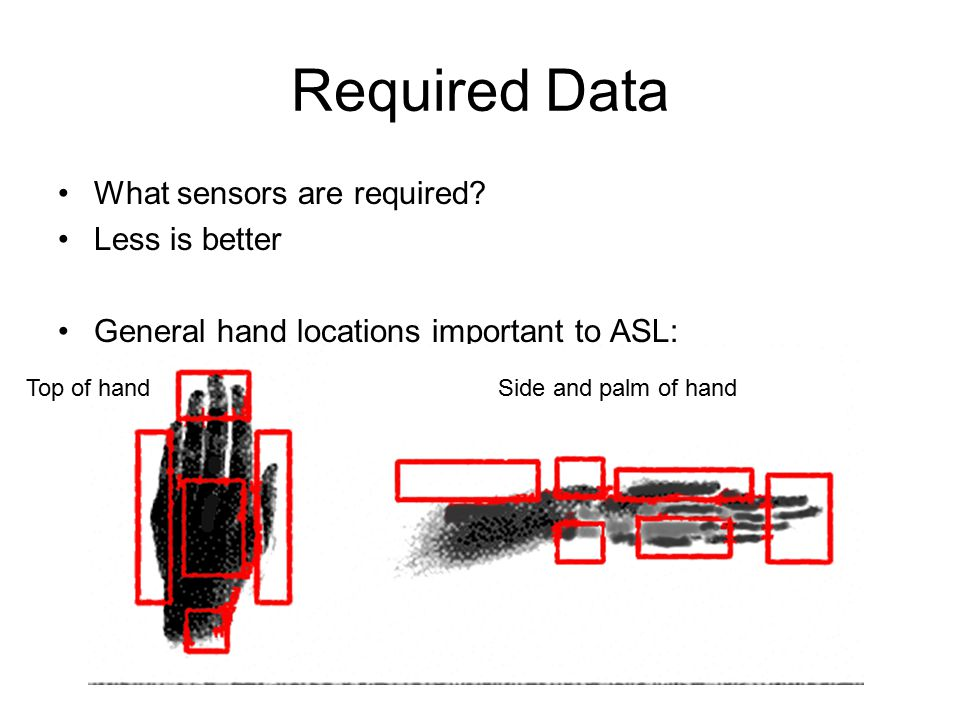 Required Data What sensors are required.