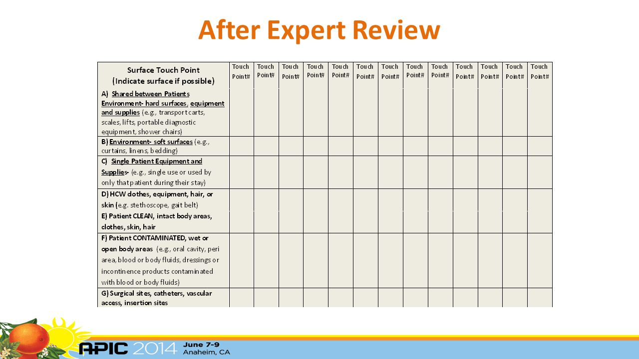 After Expert Review