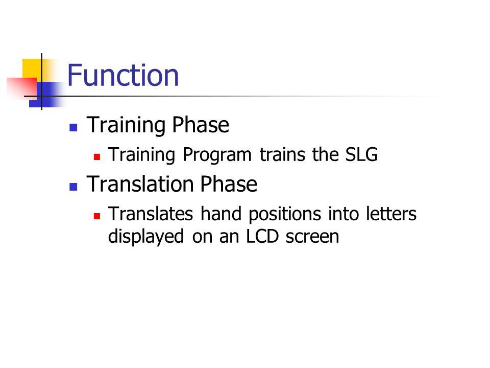 SLG Design Diagram