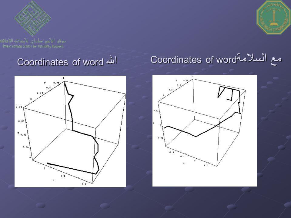 Coordinates of word الله Coordinates of word مع السلامة