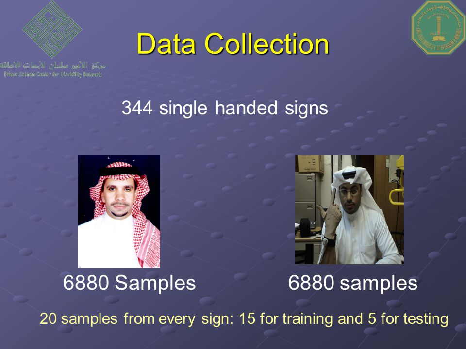 Data Collection 6880 Samples6880 samples 20 samples from every sign: 15 for training and 5 for testing 344 single handed signs