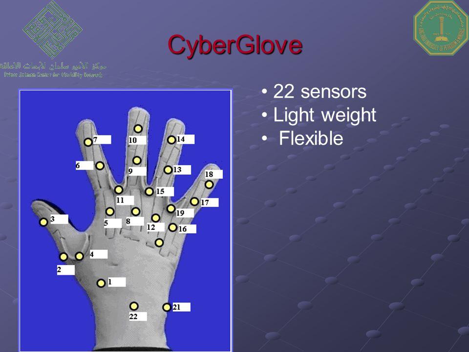 CyberGlove 22 sensors Light weight Flexible