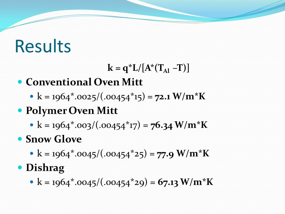 Conclusion Most of these gloves have similar thermal conductivities but the snow glove is the most conductive.