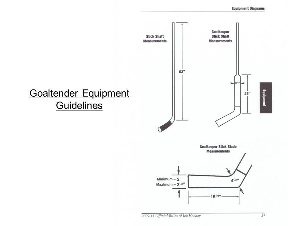 The Wockey Goalie Drill Book © CC wockey 12 Goaltender Equipment Guidelines