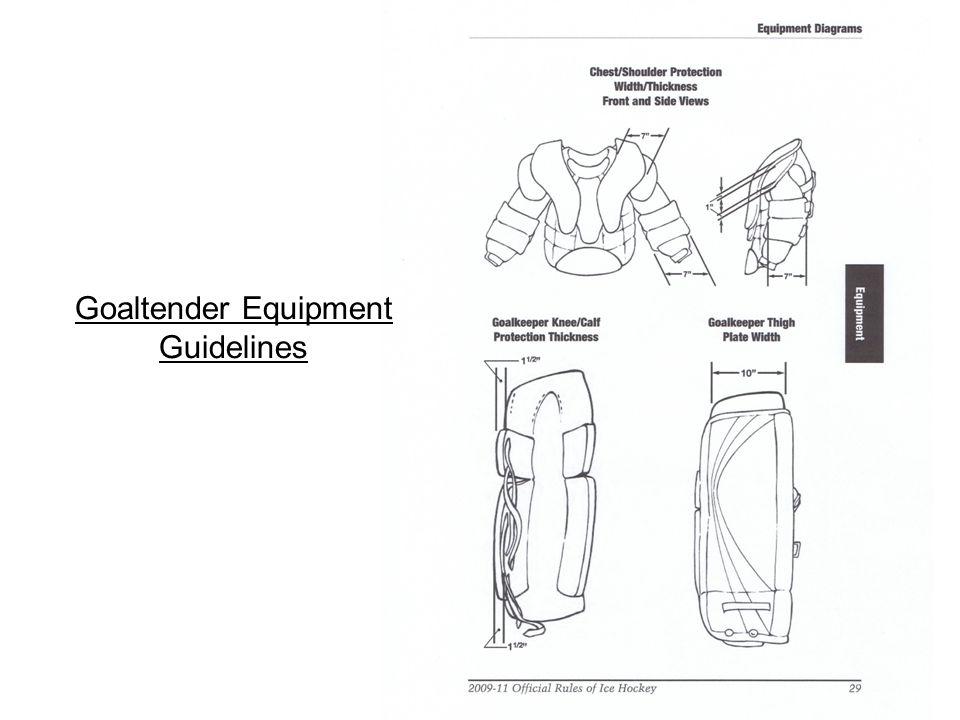 The Wockey Goalie Drill Book © CC wockey 14 Goaltender Equipment Guidelines